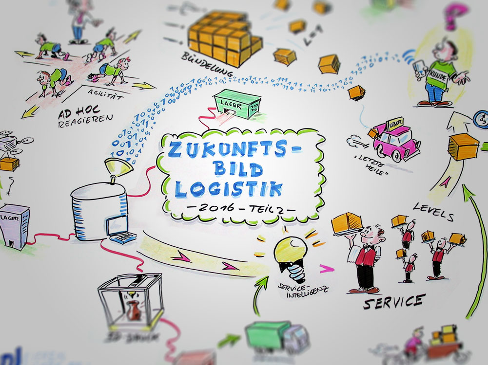 Graphic Recording Logistik Forum Bodensee 2016