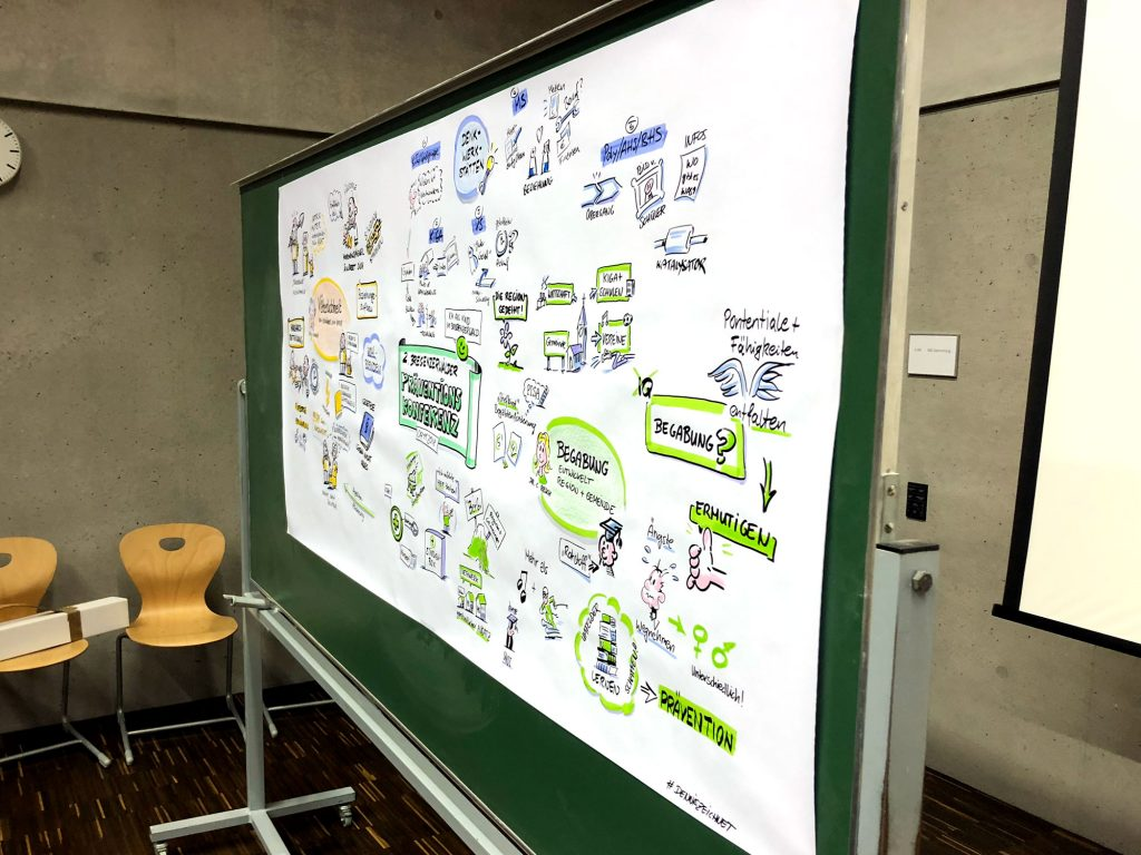 graphic recording praeventionskonferenz