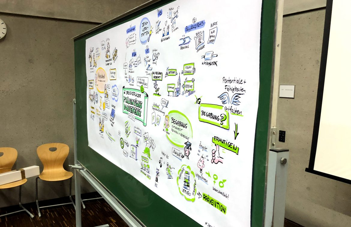 graphic recording praeventionskonferenz